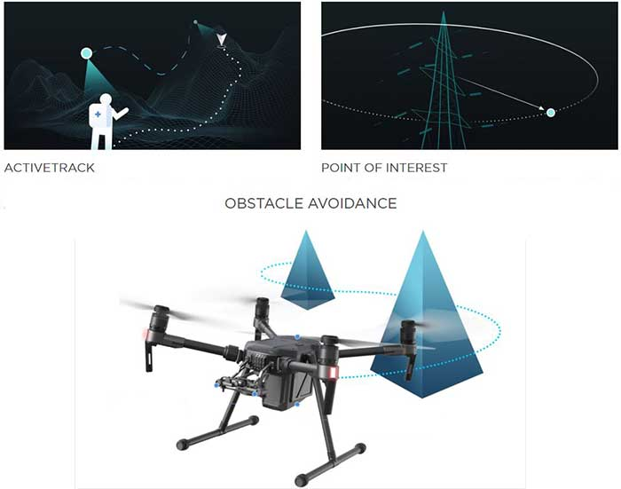 DJI Matrice Series Explanation of Drone Active Track, Point of interest and Obstacle avoidance features